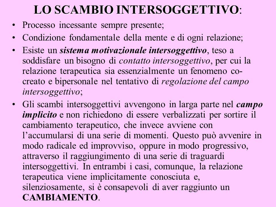 LO SCAMBIO INTERSOGGETTIVO:
