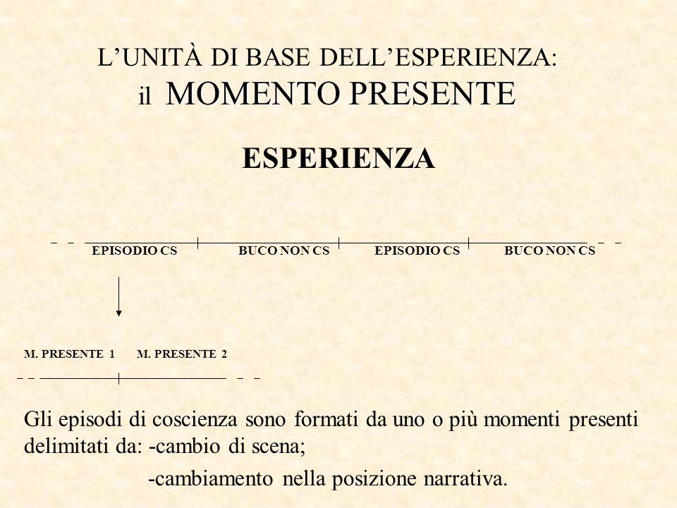 L'UNITÀ DI BASE DELL'ESPERIENZA: il MOMENTO PRESENTE
