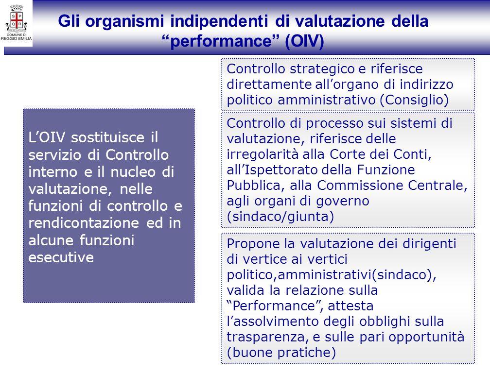 Gli organismi indipendenti di valutazione della performance (OIV)