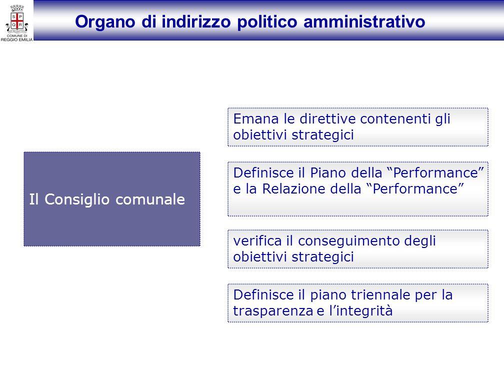 Organo di indirizzo politico amministrativo