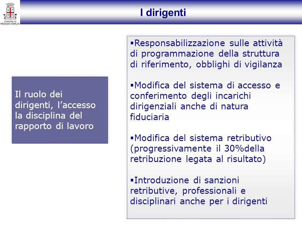 I dirigenti Responsabilizzazione sulle attività di programmazione della struttura di riferimento, obblighi di vigilanza.