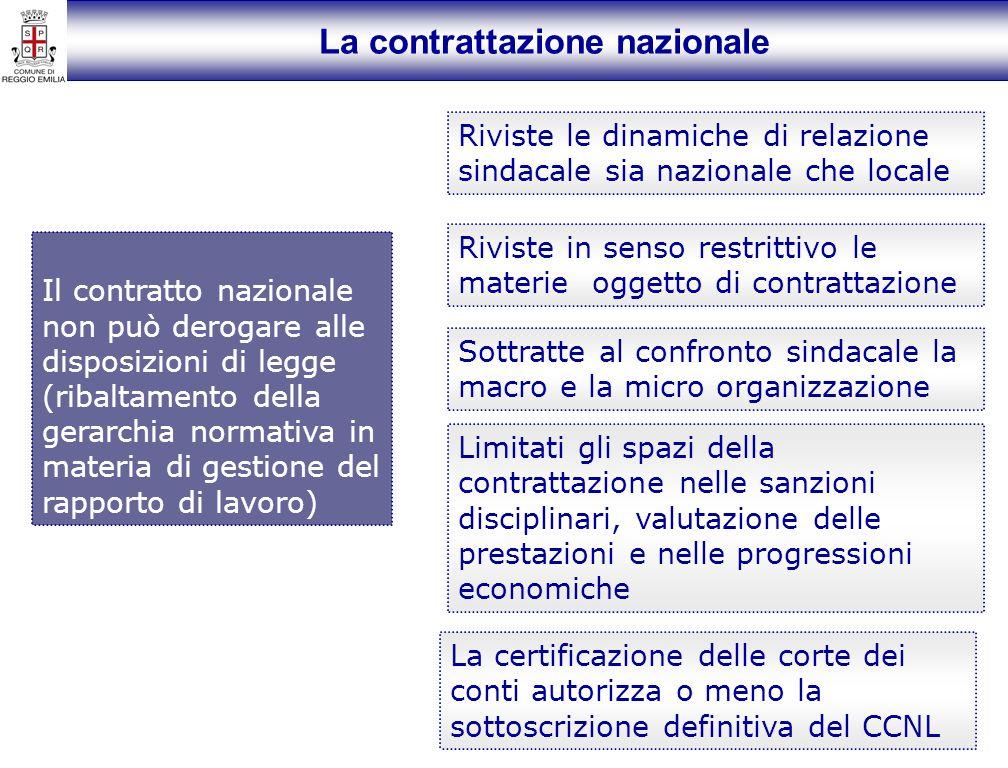 La contrattazione nazionale