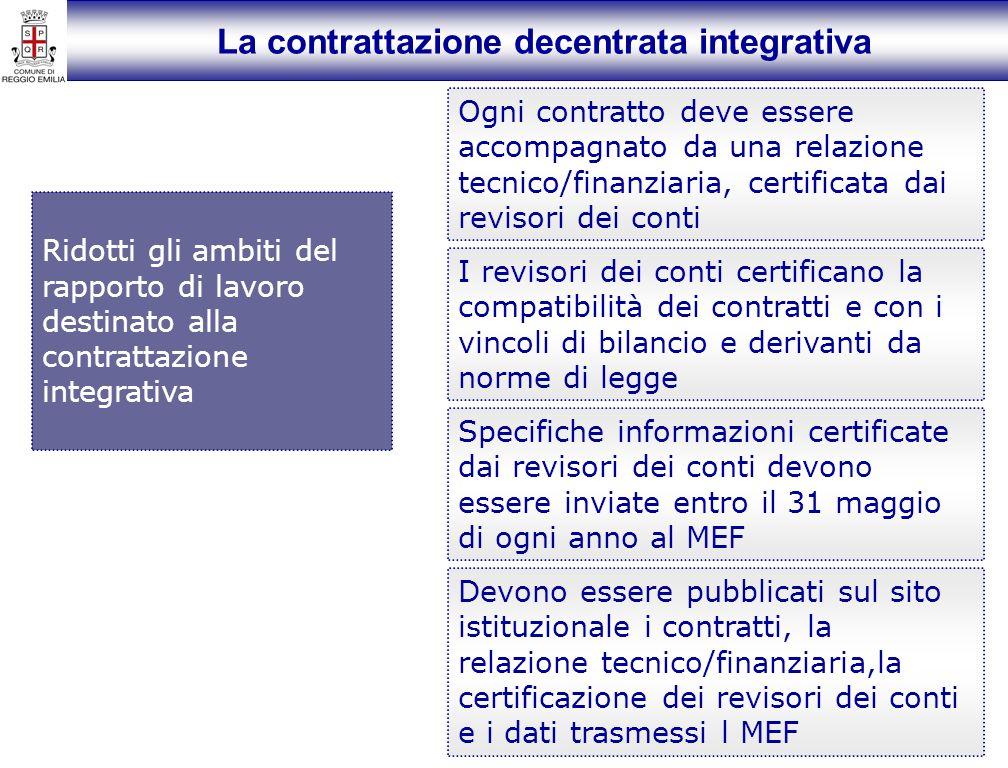 La contrattazione decentrata integrativa