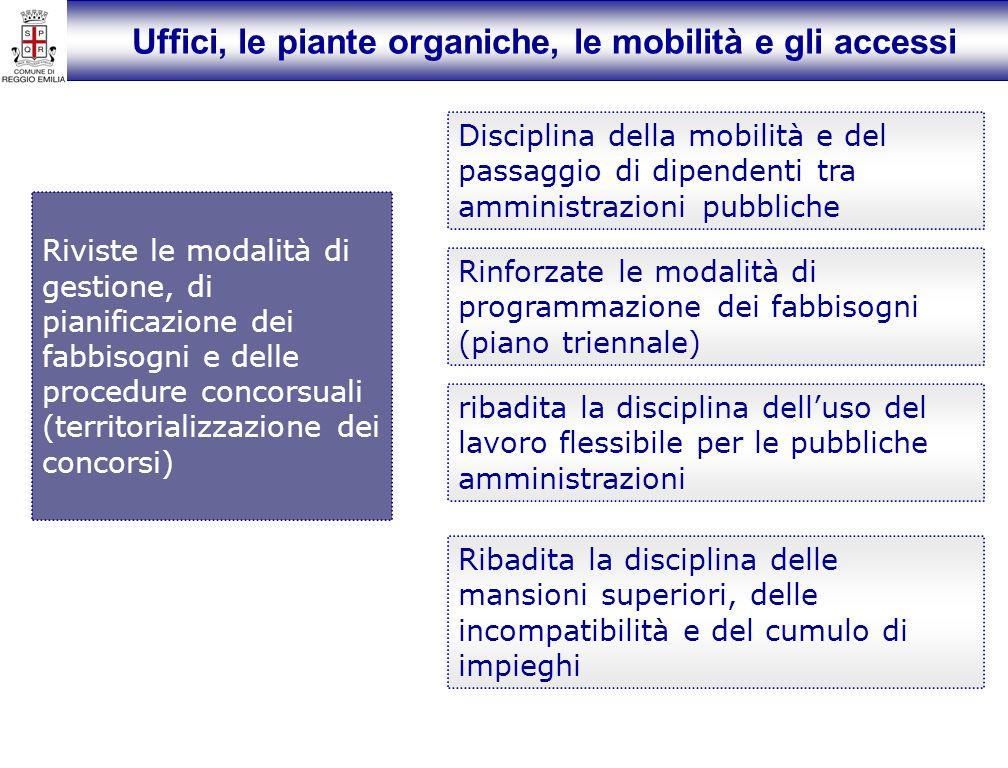 Uffici, le piante organiche, le mobilità e gli accessi