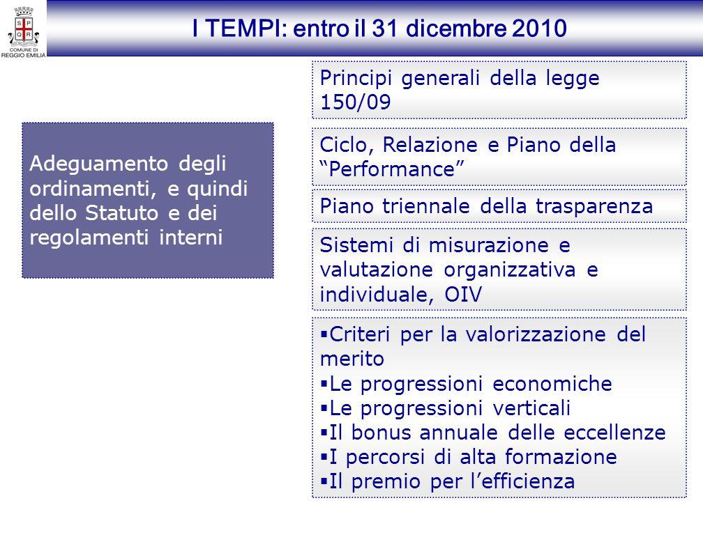 I TEMPI: entro il 31 dicembre 2010