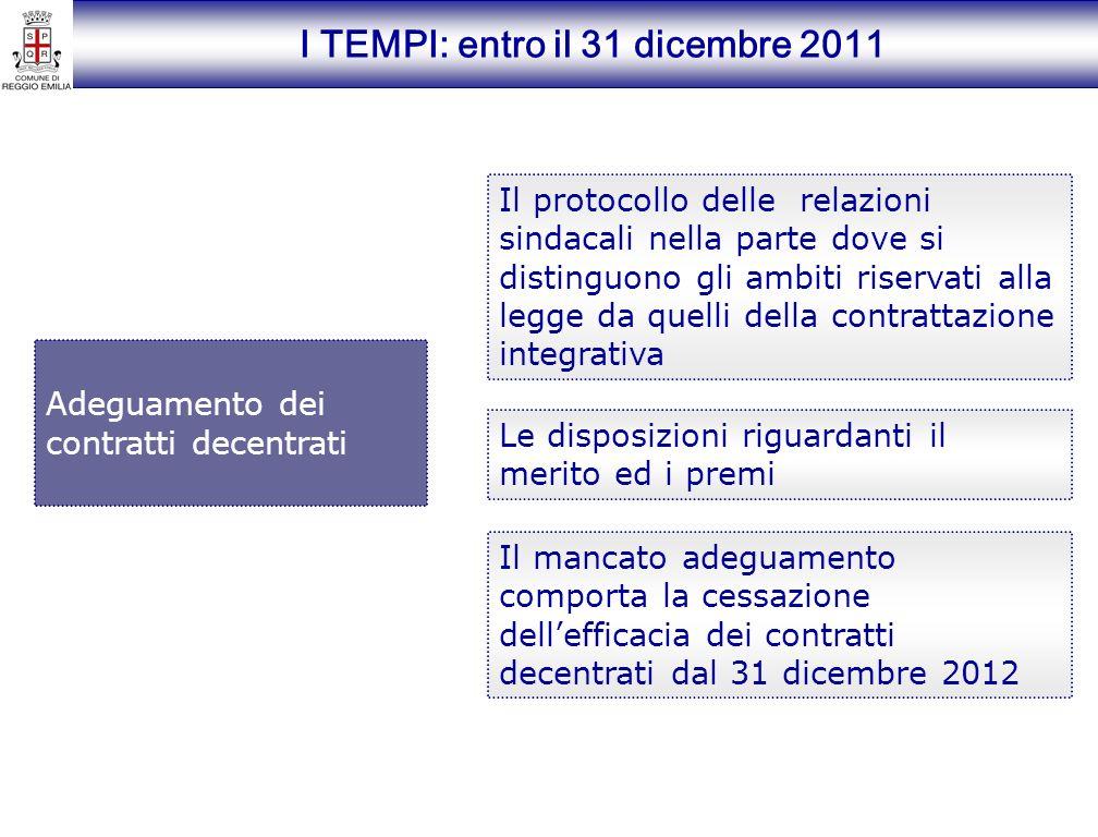 I TEMPI: entro il 31 dicembre 2011