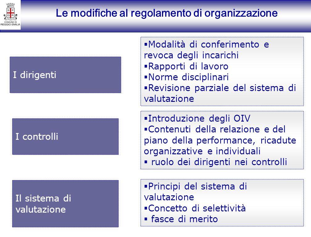 Le modifiche al regolamento di organizzazione
