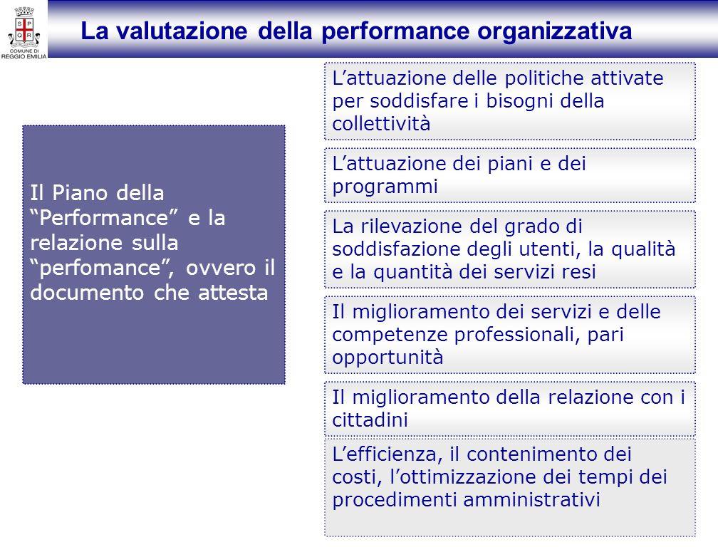 La valutazione della performance organizzativa