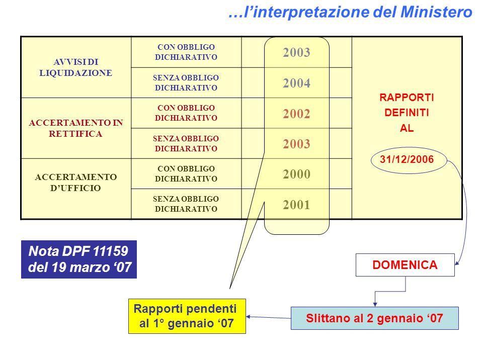 …l'interpretazione del Ministero