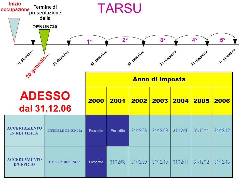 TARSU ADESSO dal 31.12.06 2° 3° 4° 5° 1° Anno di imposta 2000 2001