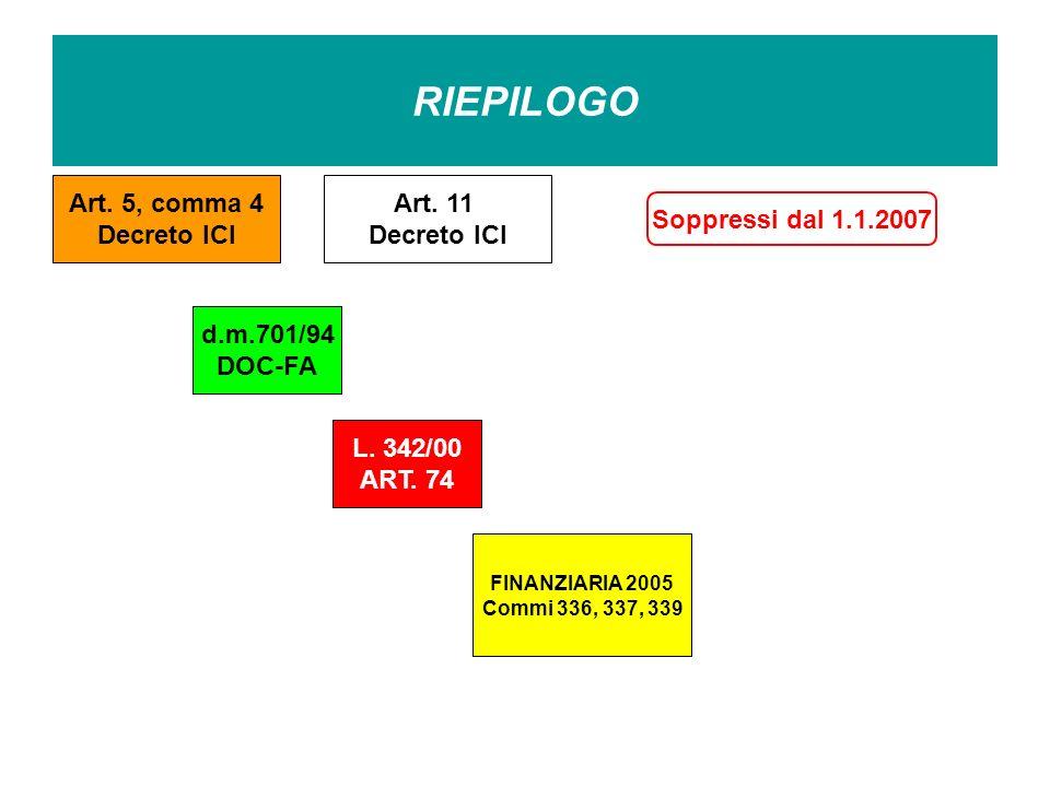 RIEPILOGO Art. 5, comma 4 Decreto ICI Art. 11 Decreto ICI
