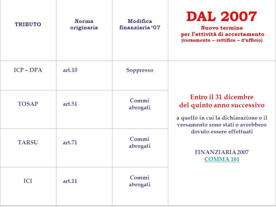 DAL 2007 Entro il 31 dicembre del quinto anno successivo ICP – DPA
