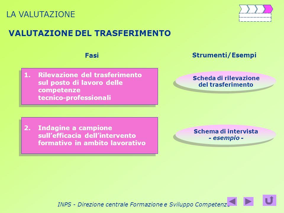 INPS - Direzione centrale Formazione e Sviluppo Competenze