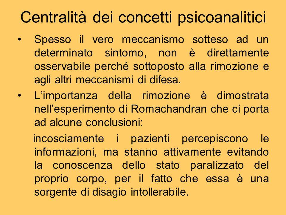 Centralità dei concetti psicoanalitici