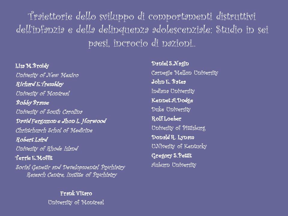 Traiettorie dello sviluppo di comportamenti distruttivi dell'infanzia e della delinquenza adolescenziale: Studio in sei paesi, incrocio di nazioni..