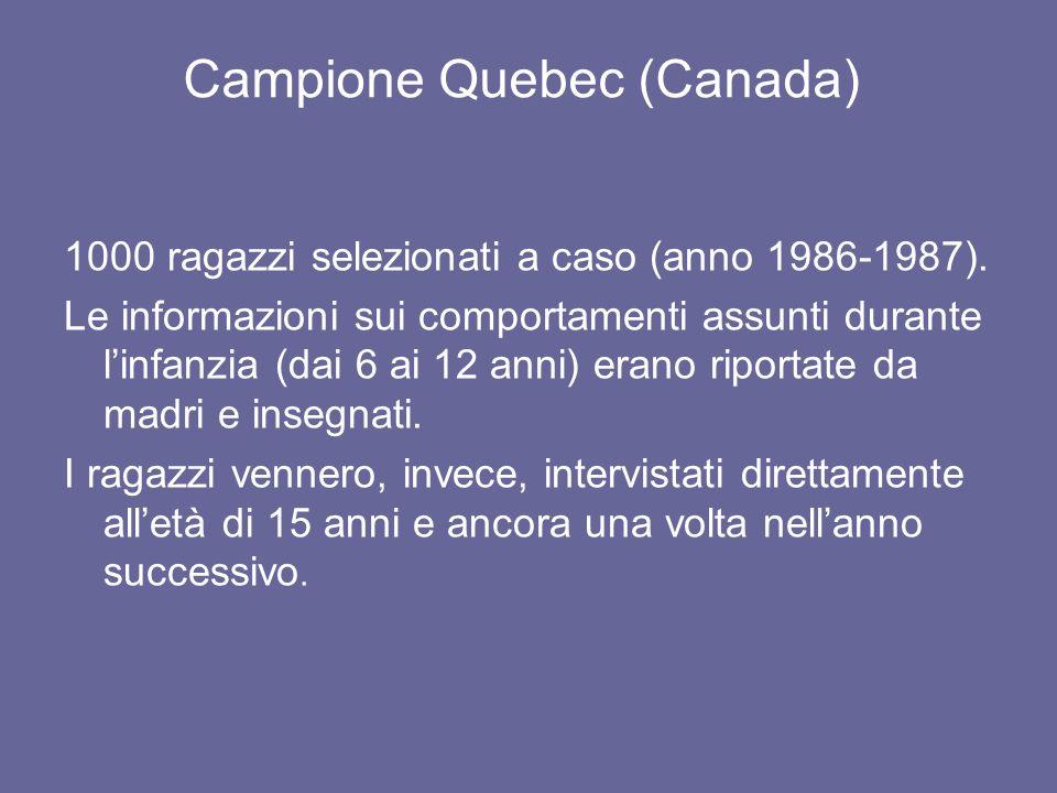 Campione Quebec (Canada)