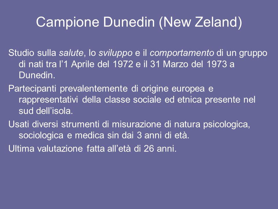 Campione Dunedin (New Zeland)