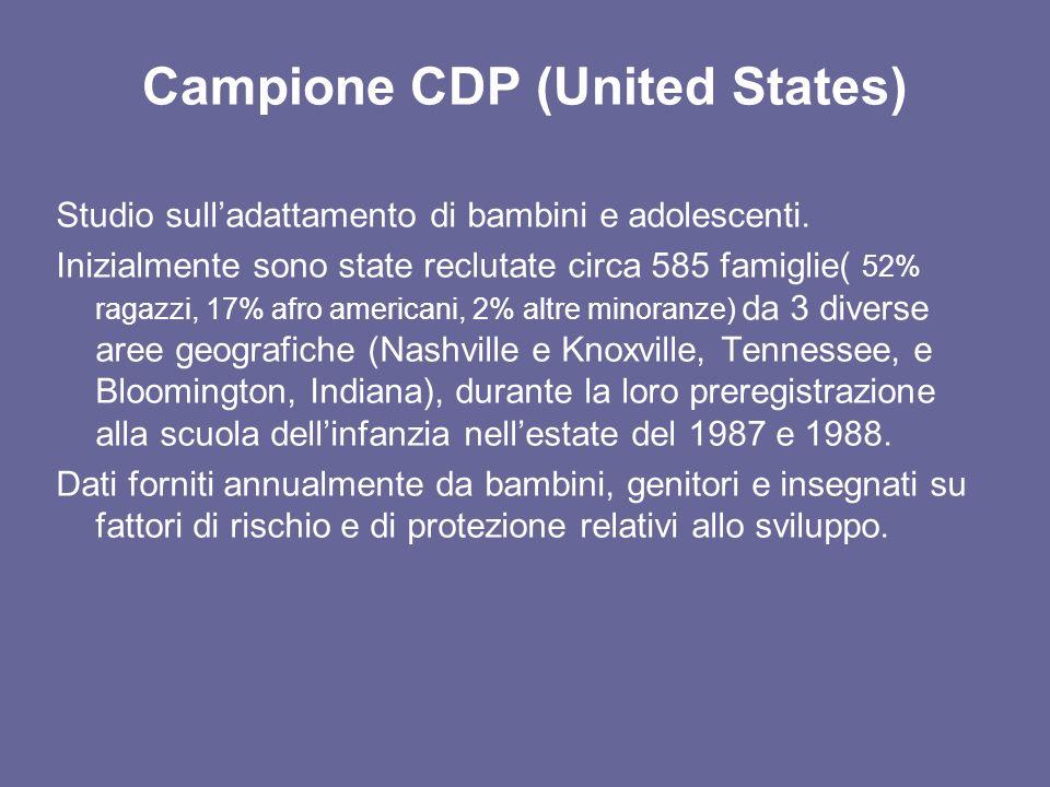 Campione CDP (United States)