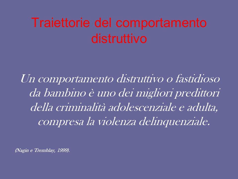 Traiettorie del comportamento distruttivo