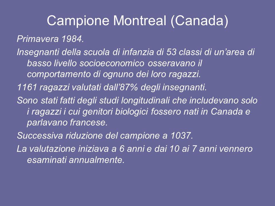 Campione Montreal (Canada)