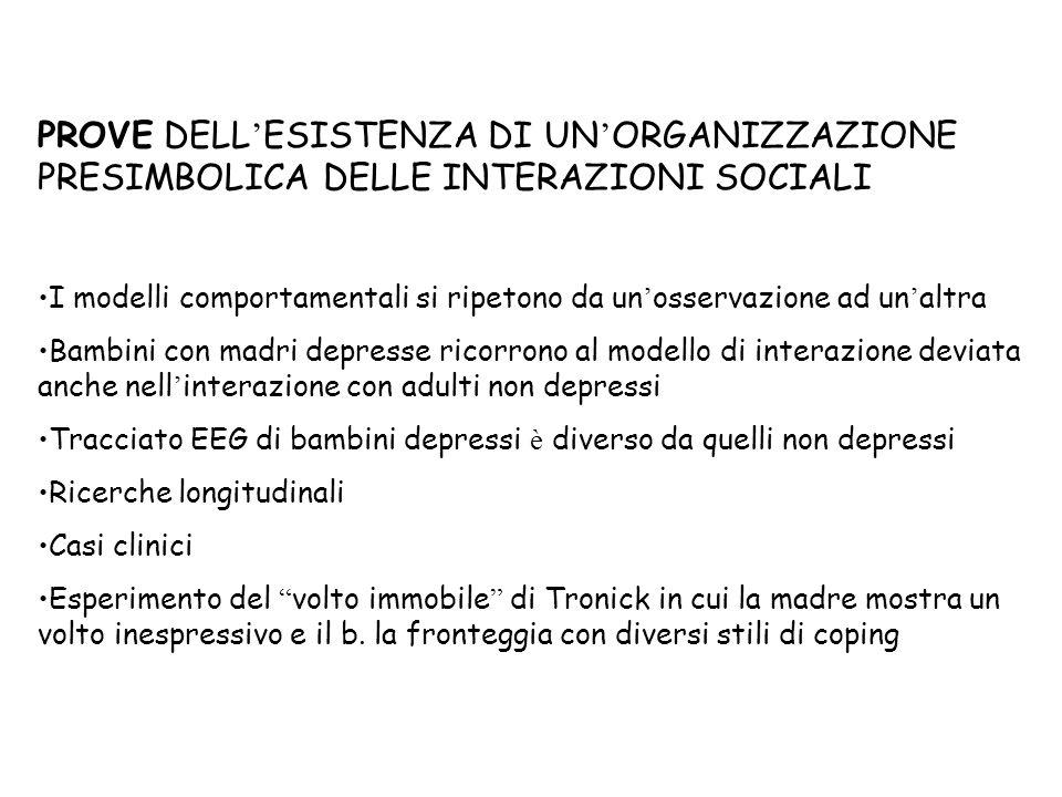PROVE DELL'ESISTENZA DI UN'ORGANIZZAZIONE PRESIMBOLICA DELLE INTERAZIONI SOCIALI