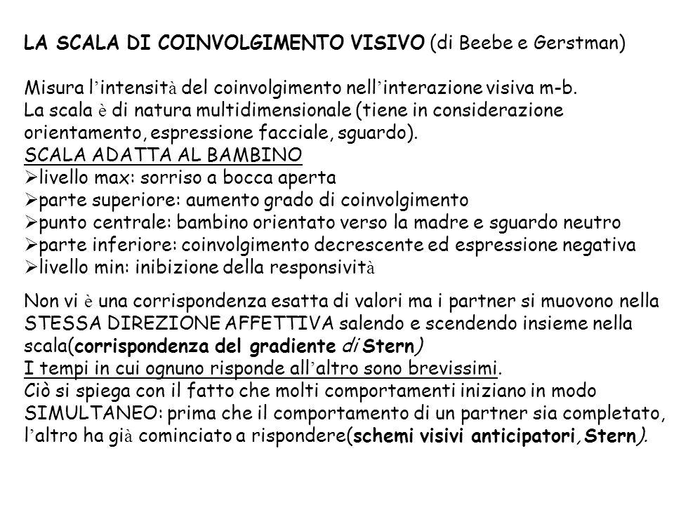 LA SCALA DI COINVOLGIMENTO VISIVO (di Beebe e Gerstman)