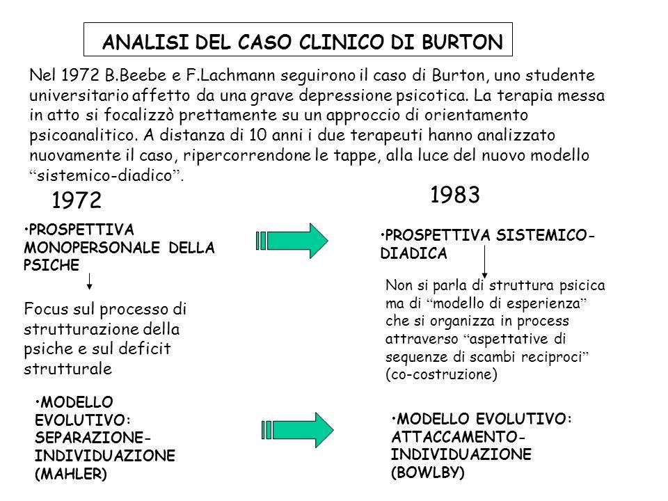 1983 1972 ANALISI DEL CASO CLINICO DI BURTON