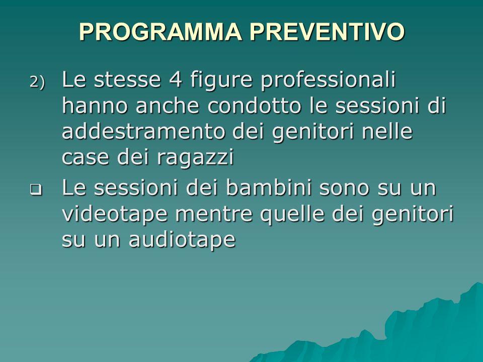 PROGRAMMA PREVENTIVOLe stesse 4 figure professionali hanno anche condotto le sessioni di addestramento dei genitori nelle case dei ragazzi.