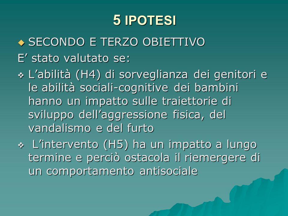 5 IPOTESI SECONDO E TERZO OBIETTIVO E' stato valutato se:
