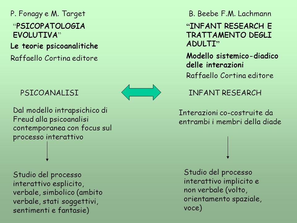 P. Fonagy e M. Target B. Beebe F.M. Lachmann. PSICOPATOLOGIA EVOLUTIVA INFANT RESEARCH E TRATTAMENTO DEGLI ADULTI