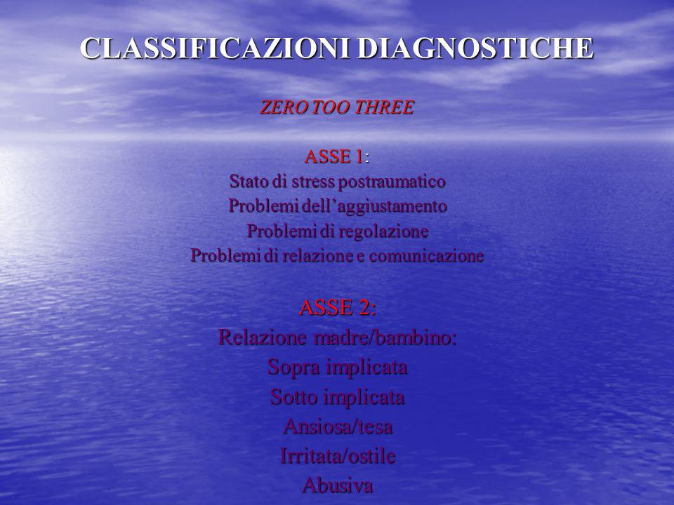CLASSIFICAZIONI DIAGNOSTICHE