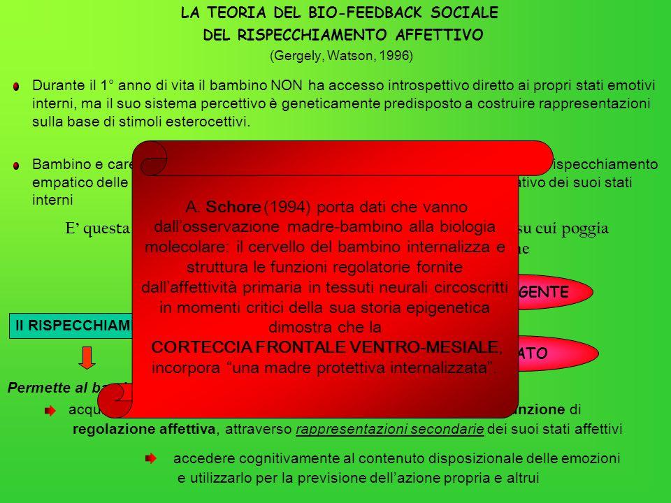 LA TEORIA DEL BIO-FEEDBACK SOCIALE