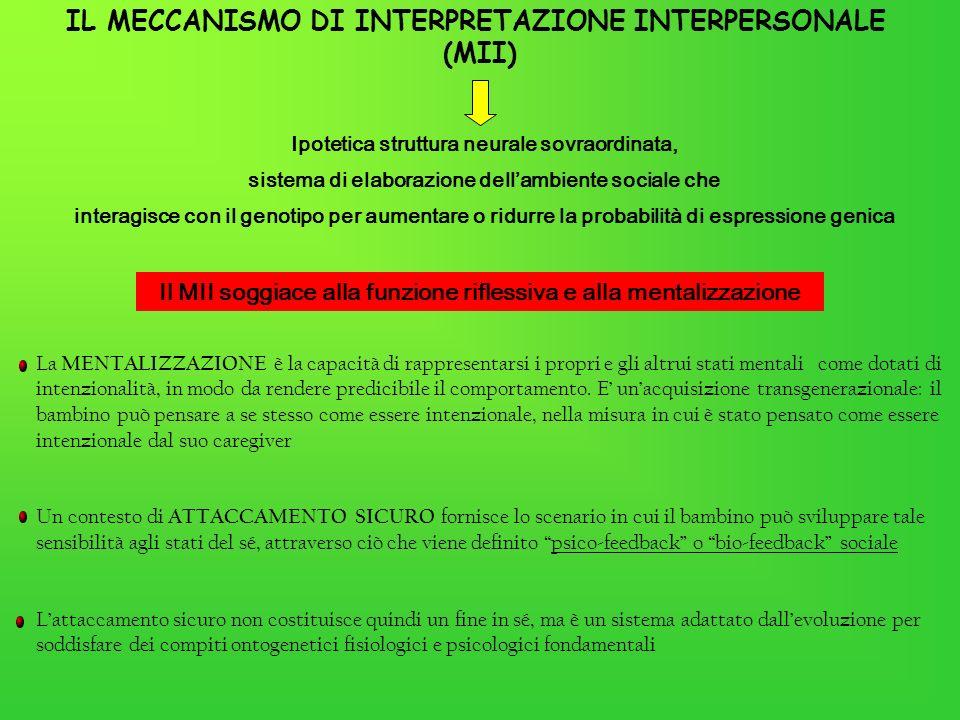 IL MECCANISMO DI INTERPRETAZIONE INTERPERSONALE (MII)
