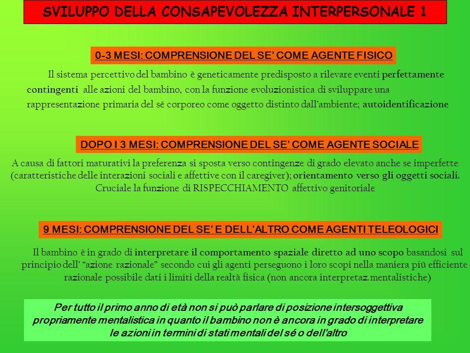 SVILUPPO DELLA CONSAPEVOLEZZA INTERPERSONALE 1