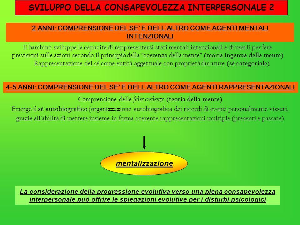 SVILUPPO DELLA CONSAPEVOLEZZA INTERPERSONALE 2