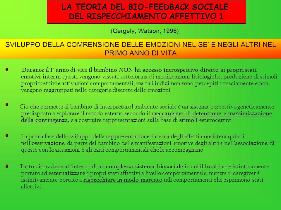 LA TEORIA DEL BIO-FEEDBACK SOCIALE DEL RISPECCHIAMENTO AFFETTIVO 1