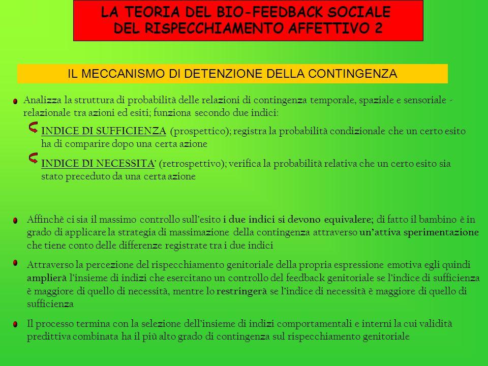 LA TEORIA DEL BIO-FEEDBACK SOCIALE DEL RISPECCHIAMENTO AFFETTIVO 2
