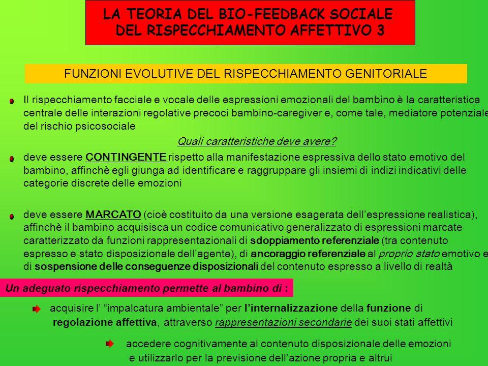 LA TEORIA DEL BIO-FEEDBACK SOCIALE DEL RISPECCHIAMENTO AFFETTIVO 3