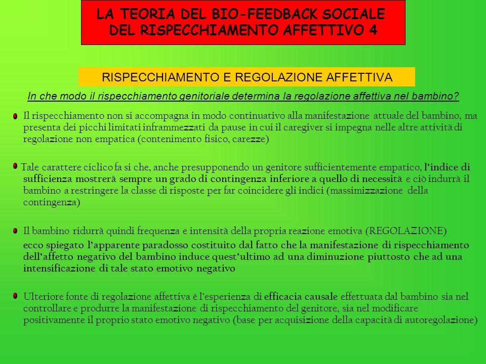 LA TEORIA DEL BIO-FEEDBACK SOCIALE DEL RISPECCHIAMENTO AFFETTIVO 4