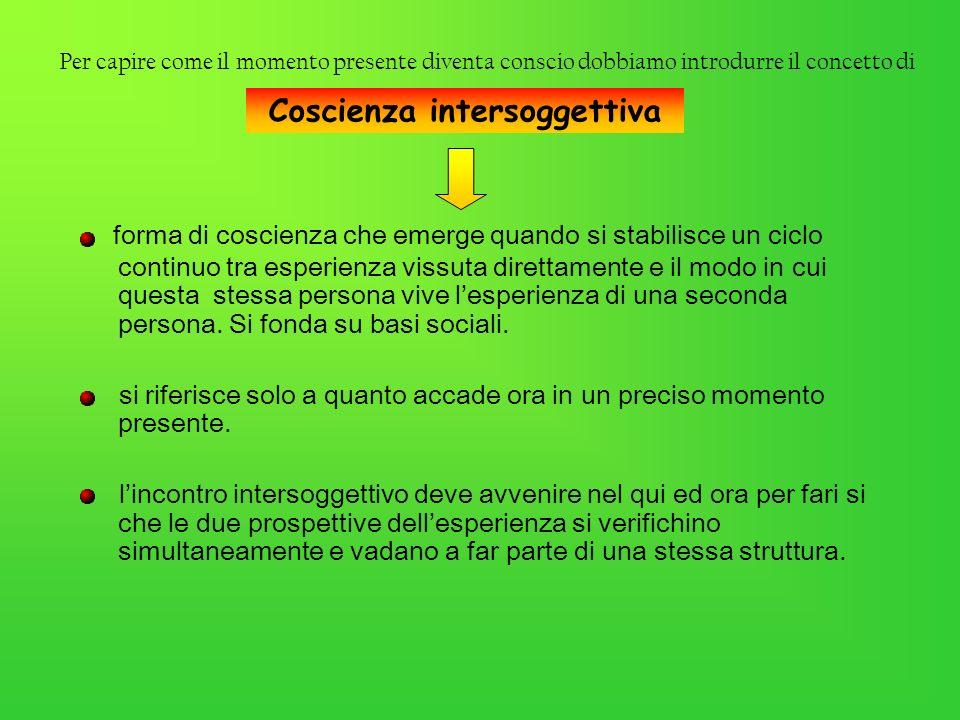 Coscienza intersoggettiva