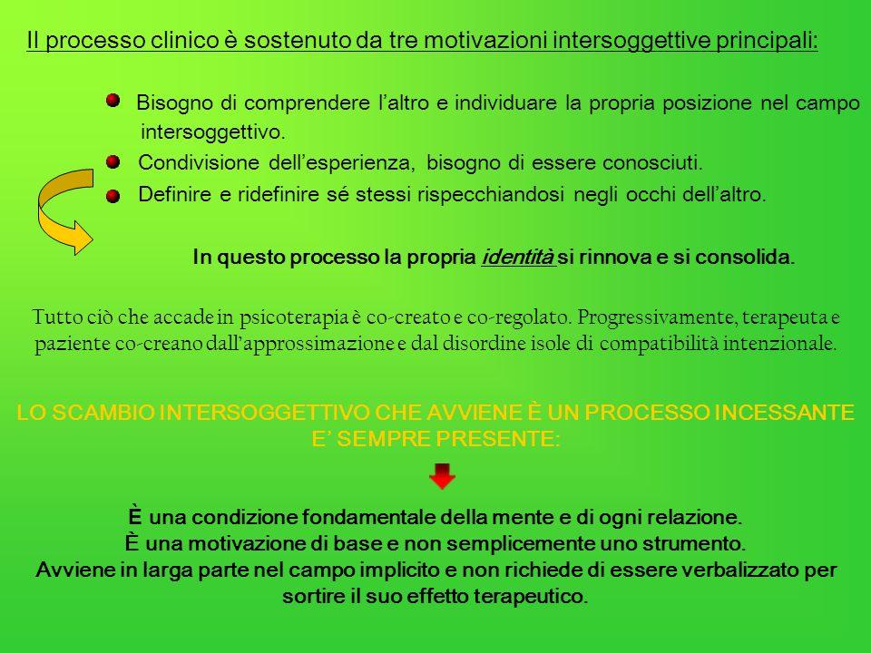 Il processo clinico è sostenuto da tre motivazioni intersoggettive principali: