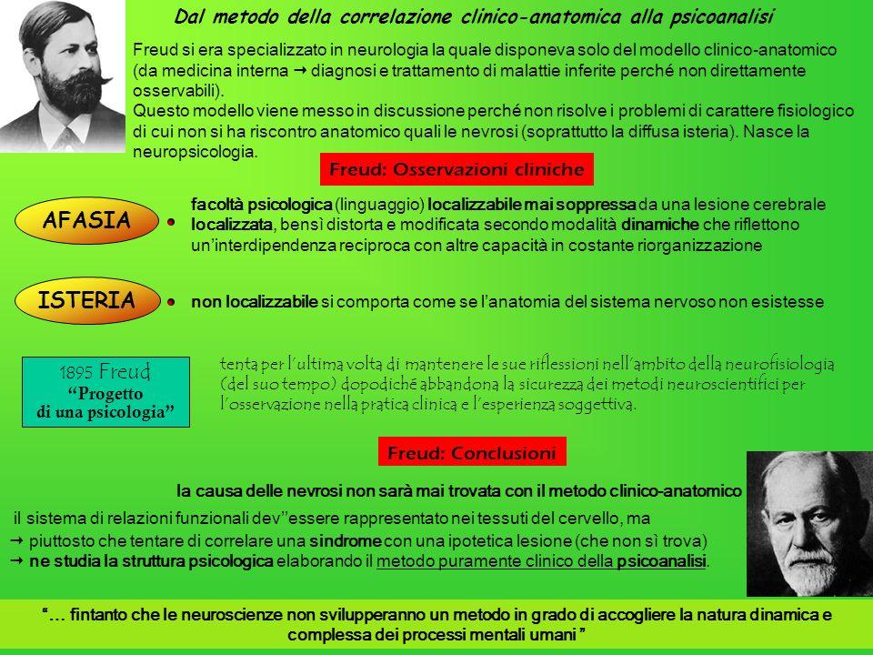 Dal metodo della correlazione clinico-anatomica alla psicoanalisi