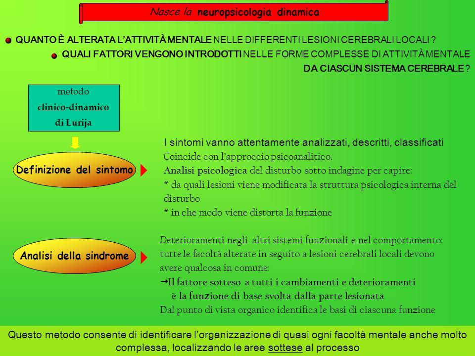 Definizione del sintomo Analisi della sindrome