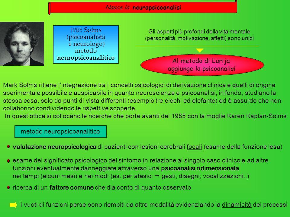  1985 Solms (psicoanalista e neurologo) metodo neuropsicoanalitico
