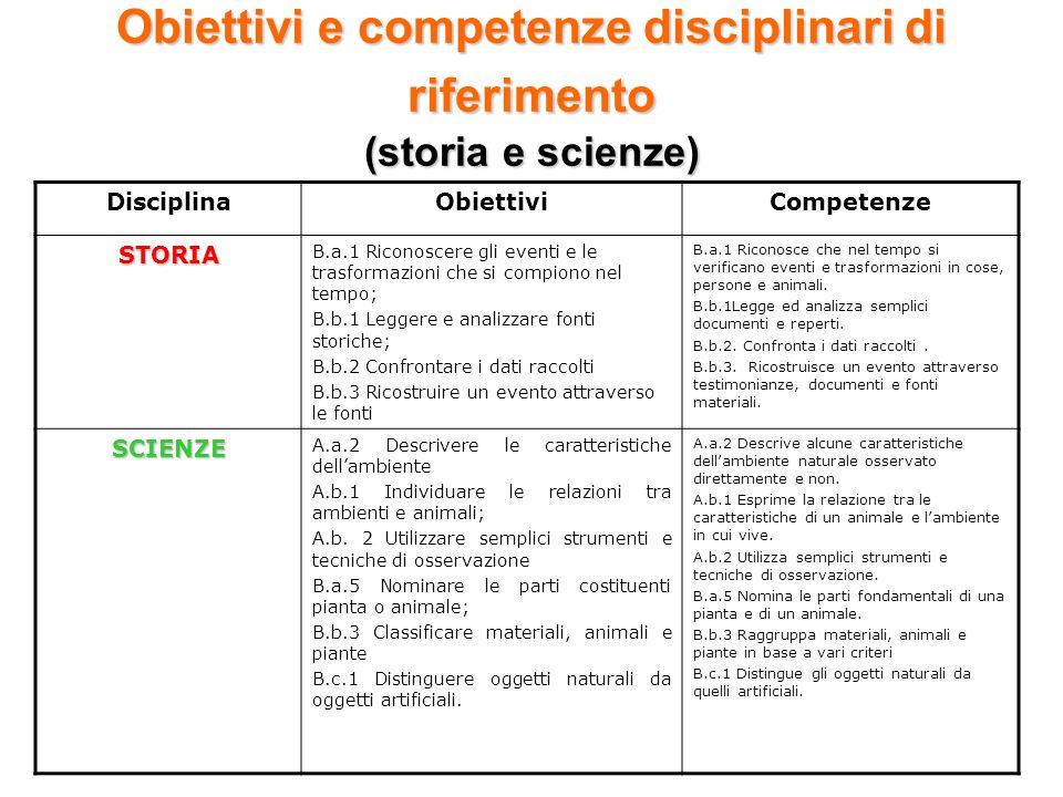 Obiettivi e competenze disciplinari di riferimento (storia e scienze)