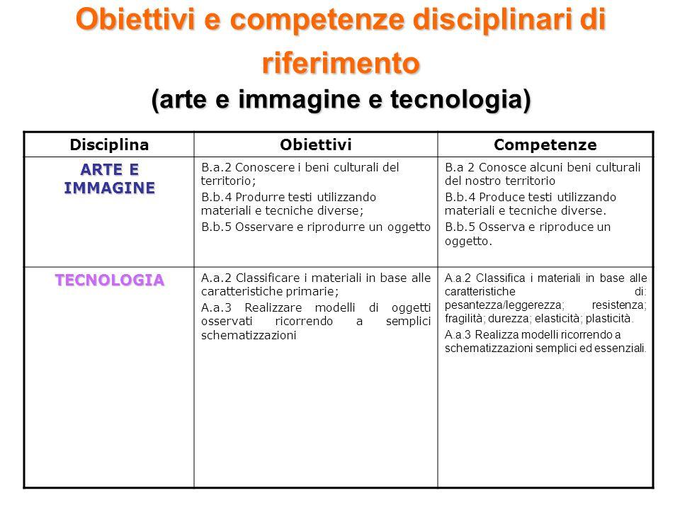 Obiettivi e competenze disciplinari di riferimento (arte e immagine e tecnologia)