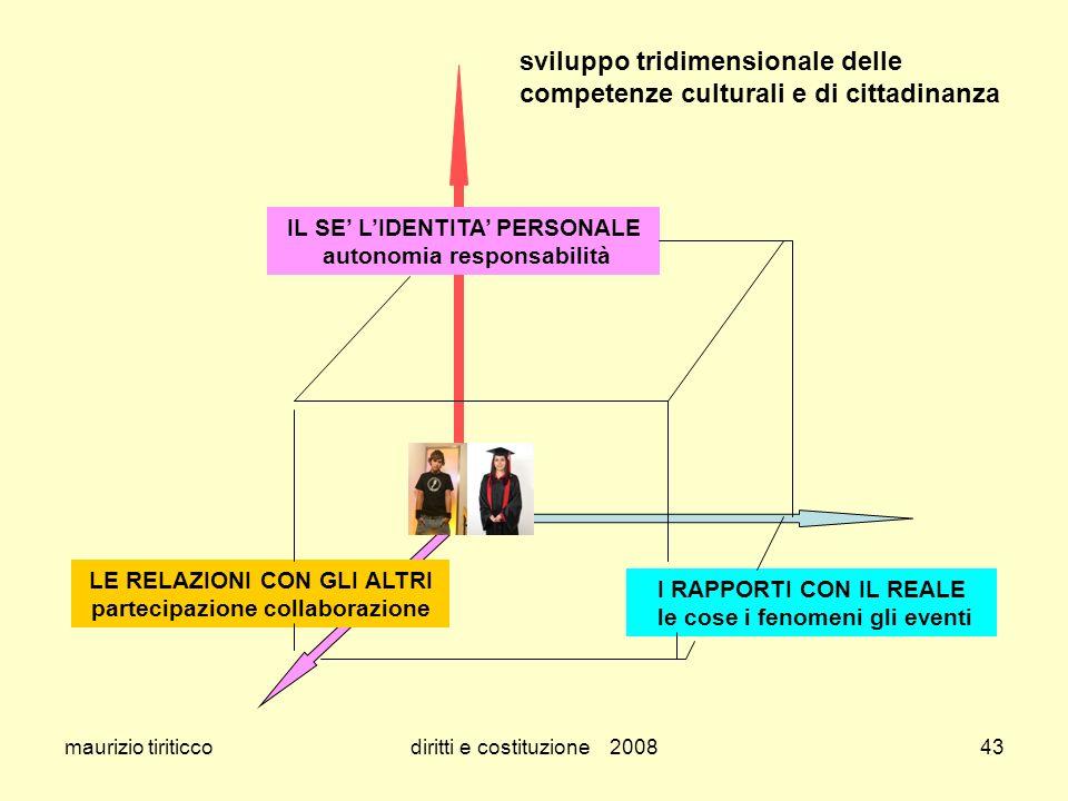 sviluppo tridimensionale delle competenze culturali e di cittadinanza