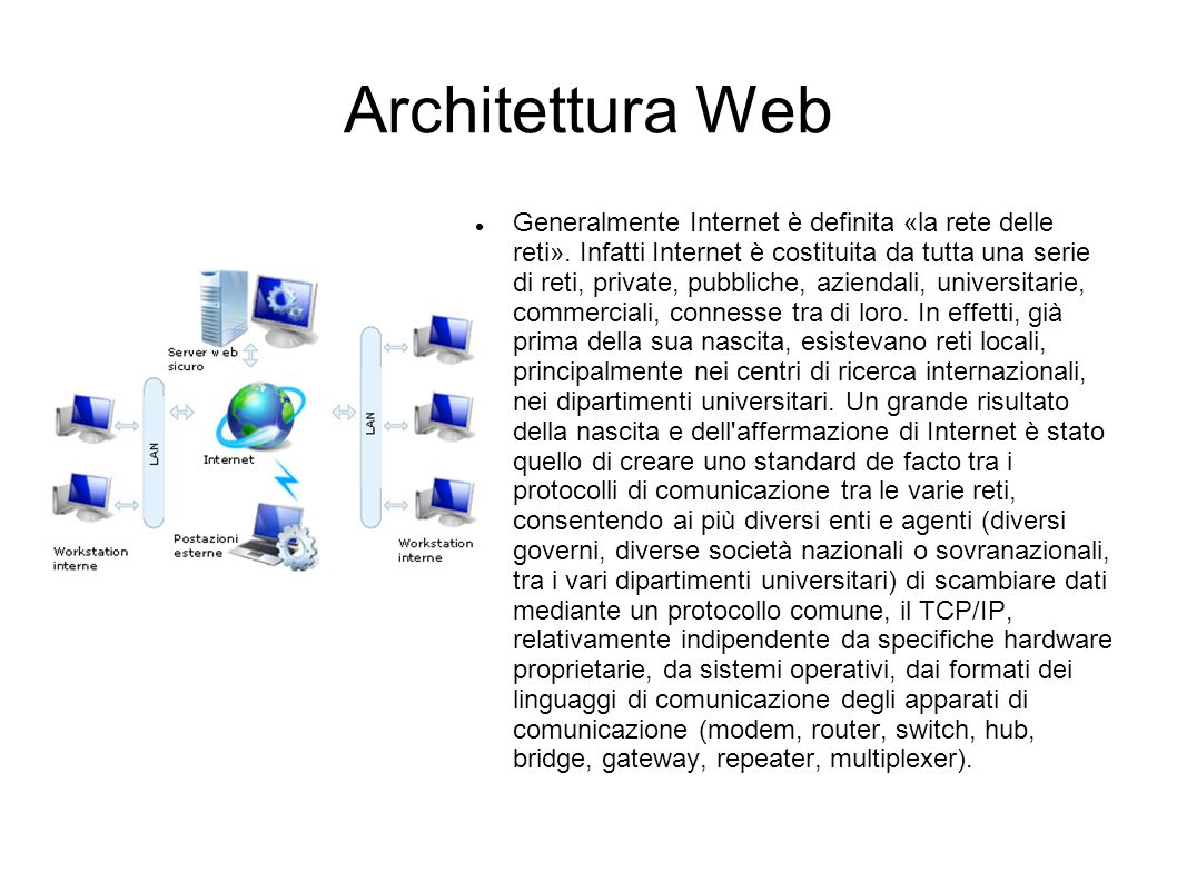 Architettura Web