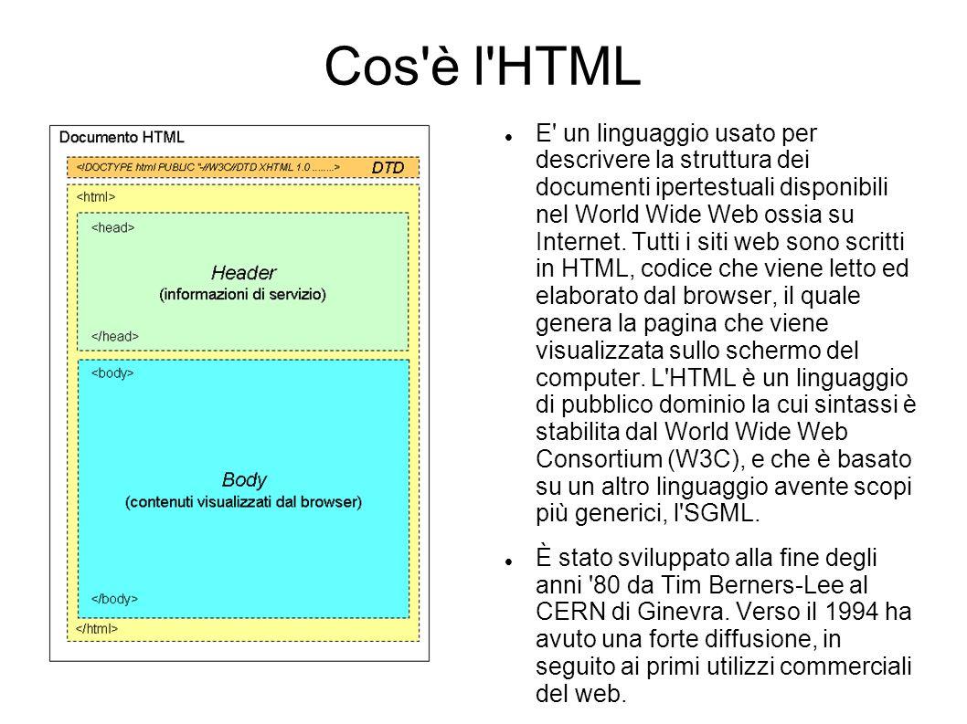 Cos è l HTML