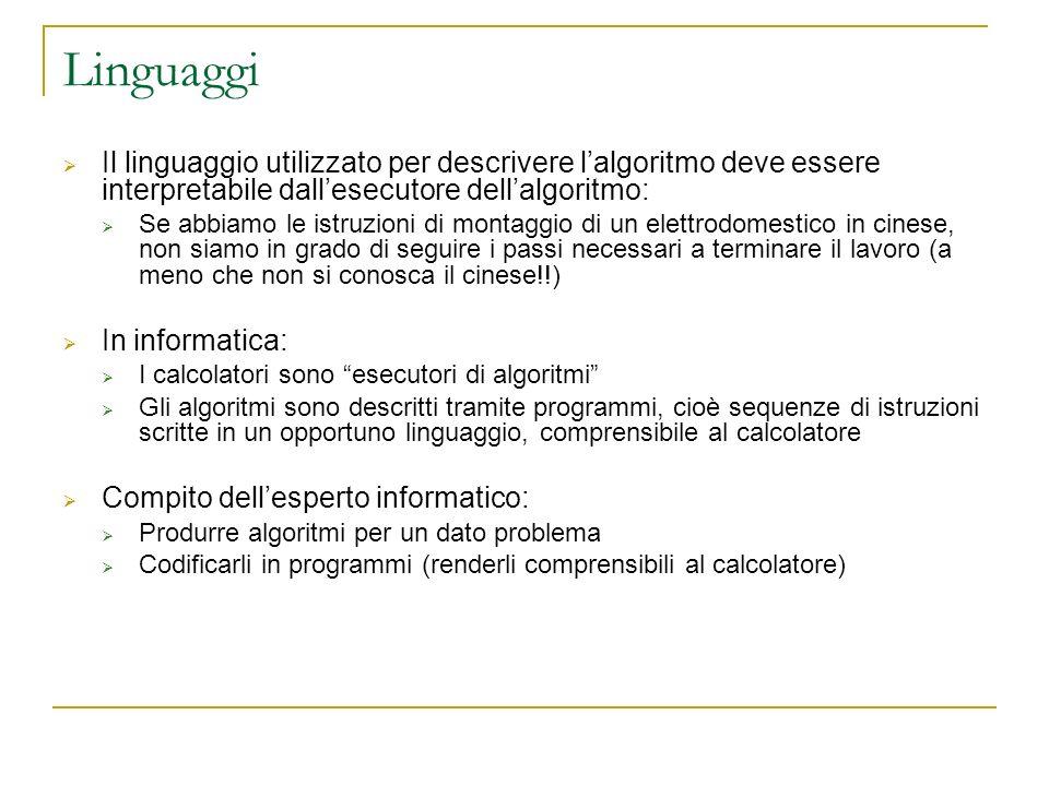 Linguaggi Il linguaggio utilizzato per descrivere l'algoritmo deve essere interpretabile dall'esecutore dell'algoritmo: